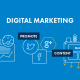 Digital Marketing Audit - Tim Lord