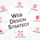 Website Design Strategy - Tim Lord
